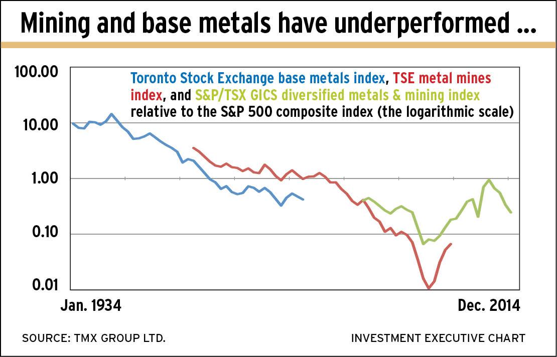 Taking stock of long term performance investment executive taking stock of long term performance publicscrutiny Choice Image