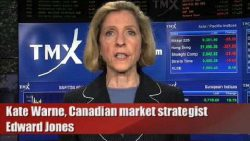 Strategist: Framing Canadian market volatility for clients