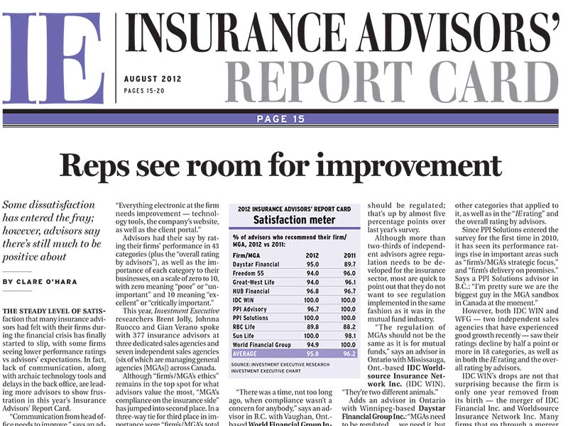 Insurance Report Card 2012