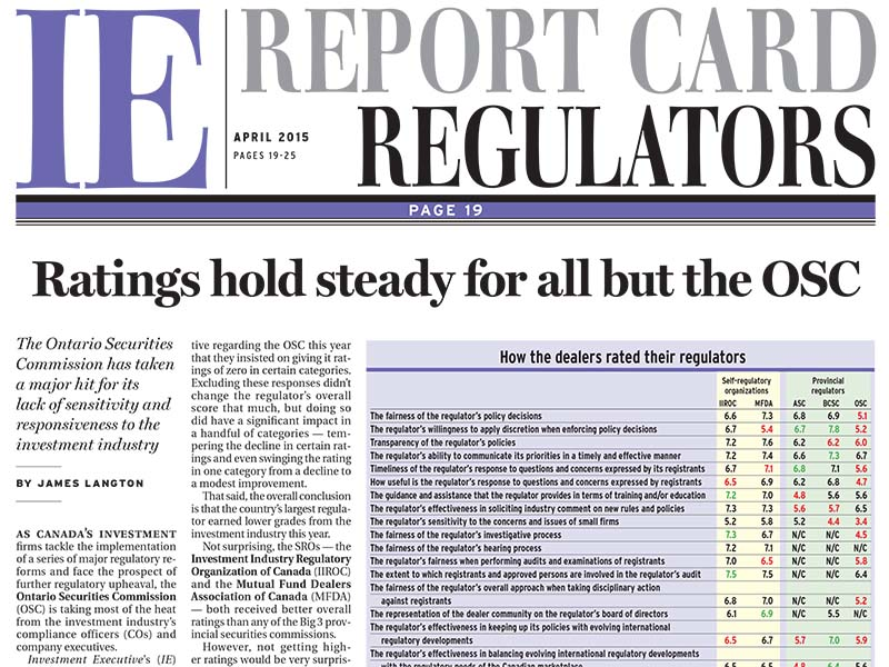 Regulators Report Card 2015