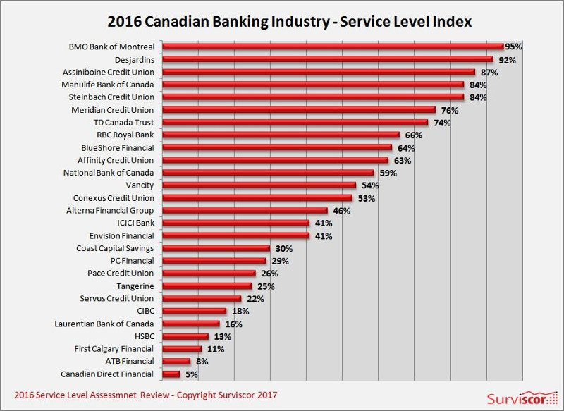 Investment banking firms canada verimarks investment international angola