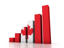 graph with canadian flag