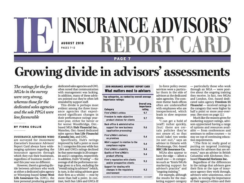 Insurance Advisors' Report Card 2018 | Investment Executive