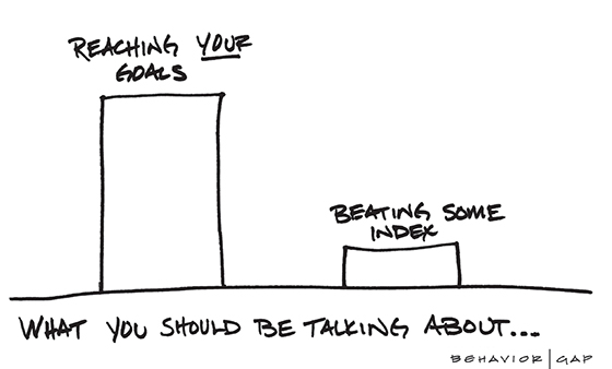graph showing reaching your goals stands higher than beating some index