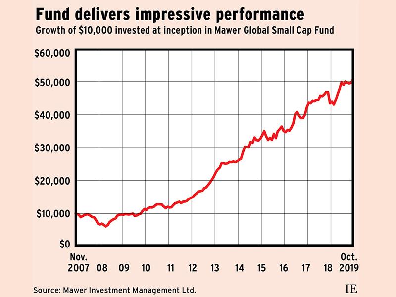 Fund delivers impressive performance