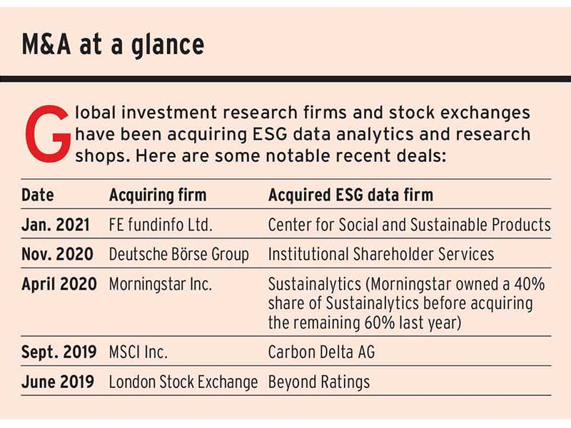 M&A at a glance